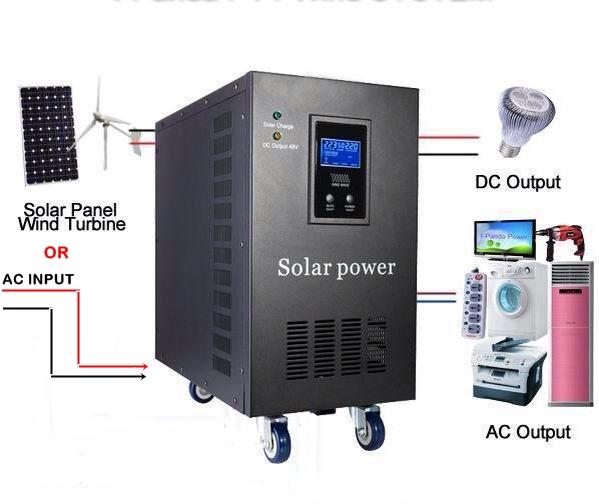 solar generator in Nigeria - an electricity alternative in Nigeria
